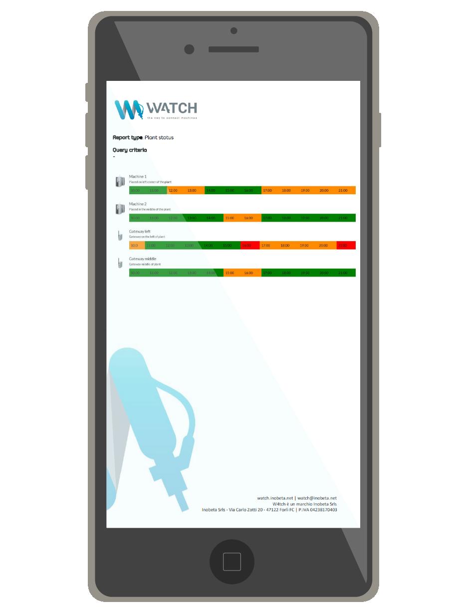 smartphone w4tch report inobeta
